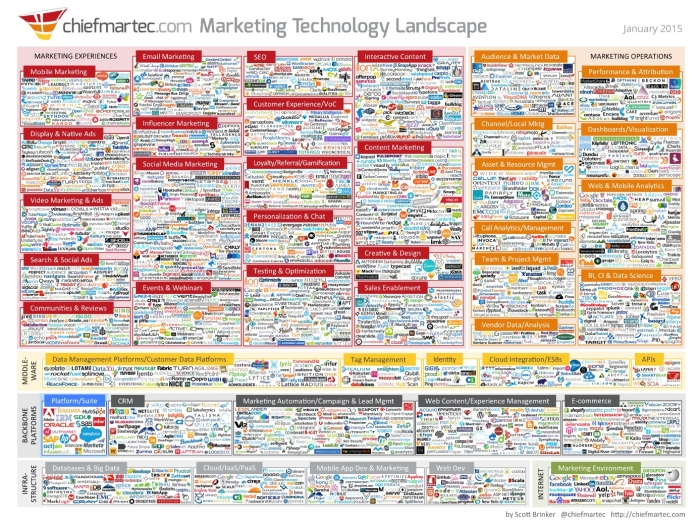 marketing-technology-landscape.jpg