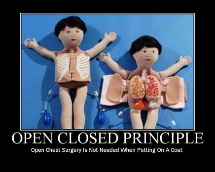 Open-Closed Principle